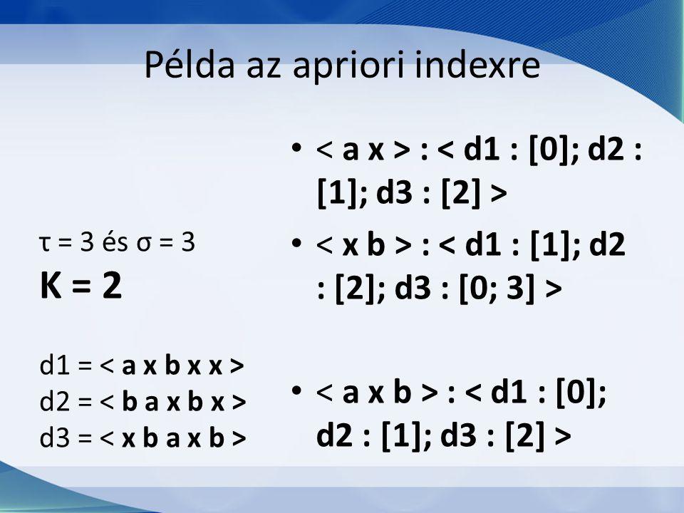 Példa az apriori indexre : τ = 3 és σ = 3 K = 2 d1 = d2 = d3 =
