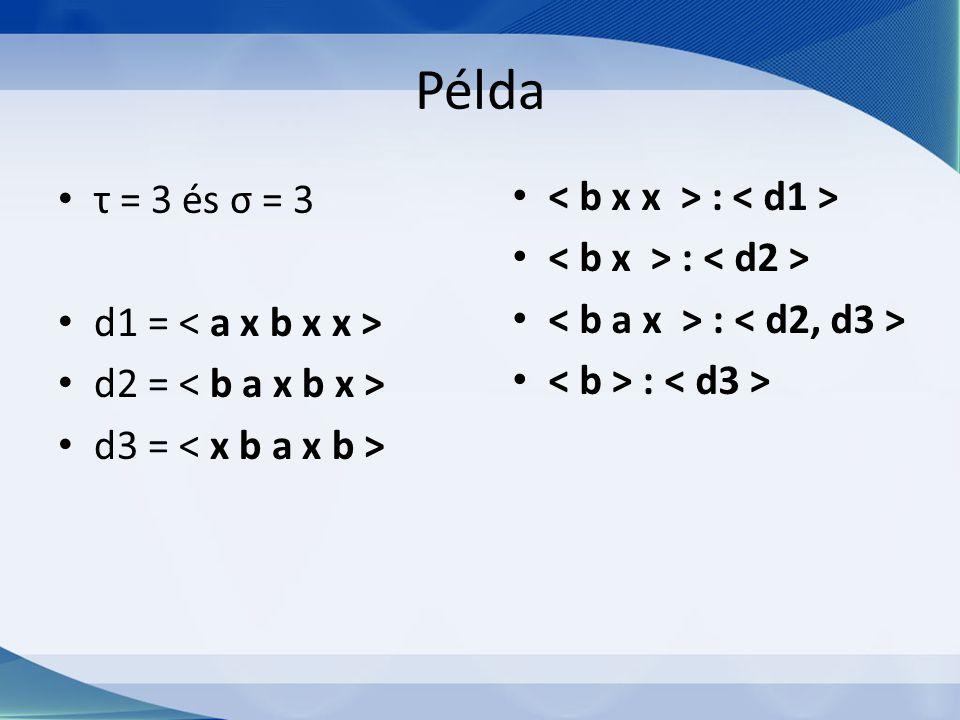 Példa τ = 3 és σ = 3 d1 = d2 = d3 = :