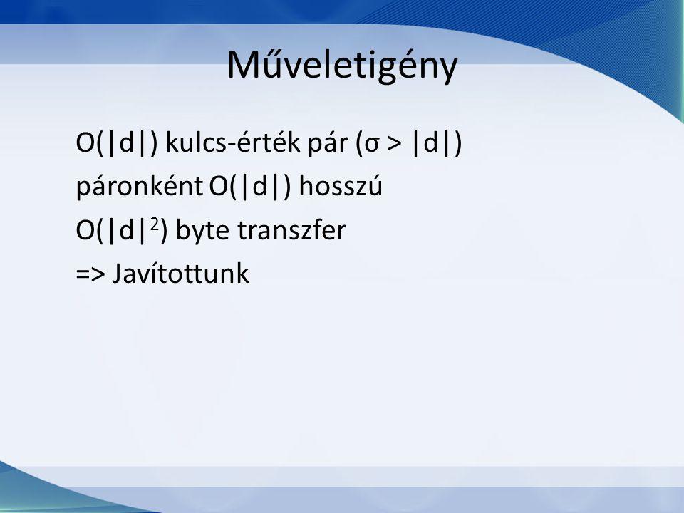 Műveletigény Ο(|d|) kulcs-érték pár (σ > |d|) páronként Ο(|d|) hosszú Ο(|d| 2 ) byte transzfer => Javítottunk