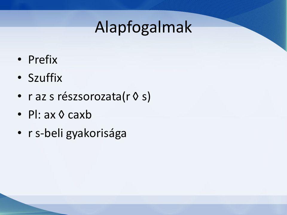 Alapfogalmak Prefix Szuffix r az s részsorozata(r ◊ s) Pl: ax ◊ caxb r s-beli gyakorisága