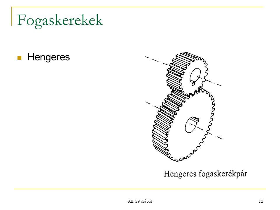 Áll: 29 diából 12 Fogaskerekek Hengeres