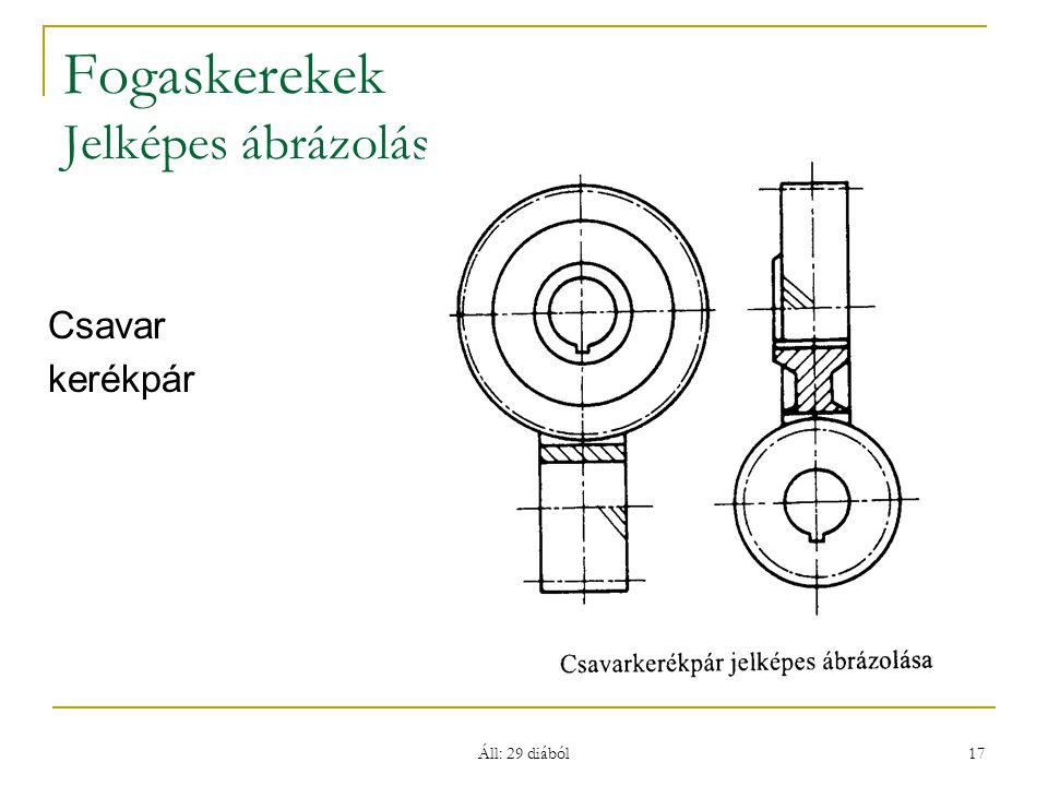 Áll: 29 diából 17 Fogaskerekek Jelképes ábrázolás Csavar kerékpár