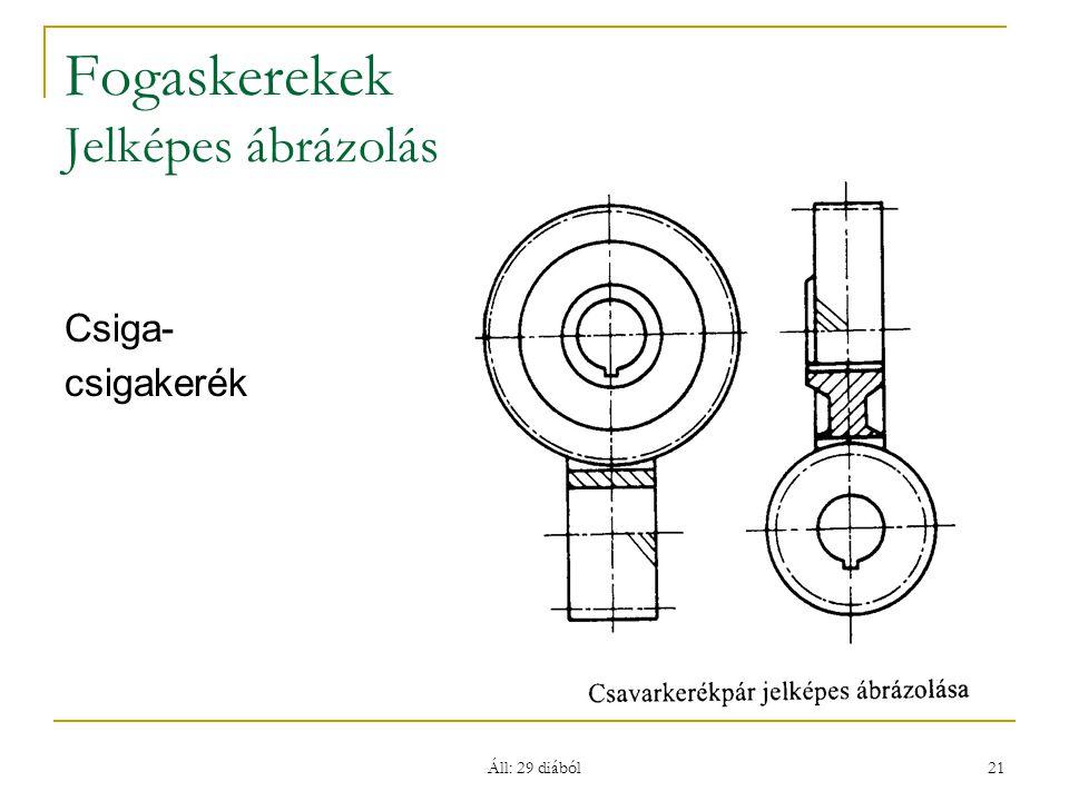 Áll: 29 diából 21 Fogaskerekek Jelképes ábrázolás Csiga- csigakerék