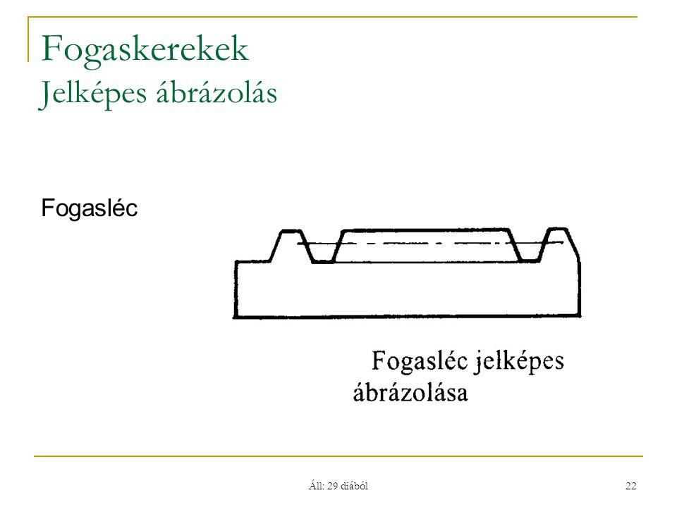 Áll: 29 diából 22 Fogaskerekek Jelképes ábrázolás Fogasléc
