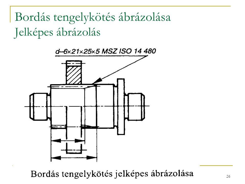 Áll: 29 diából 26 Bordás tengelykötés ábrázolása Jelképes ábrázolás