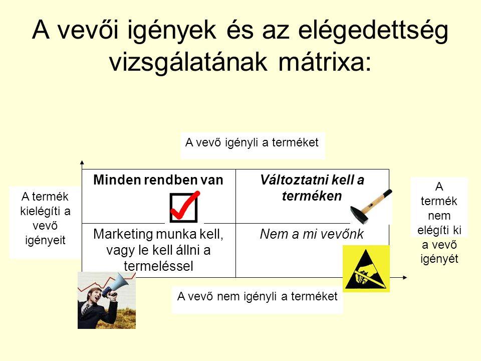 Biztonságtechnikaiak MSZ EN 1176-1:1999: Játszótéri eszközök.
