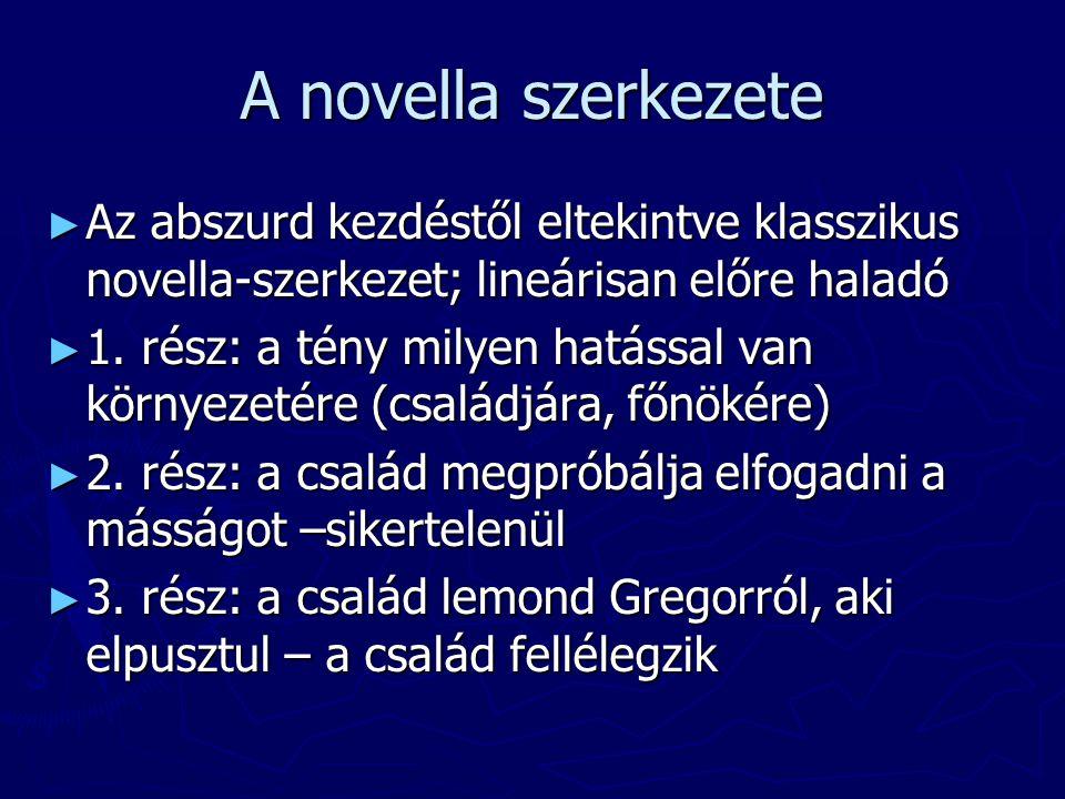 A novella szerkezete ► Az abszurd kezdéstől eltekintve klasszikus novella-szerkezet; lineárisan előre haladó ► 1. rész: a tény milyen hatással van kör