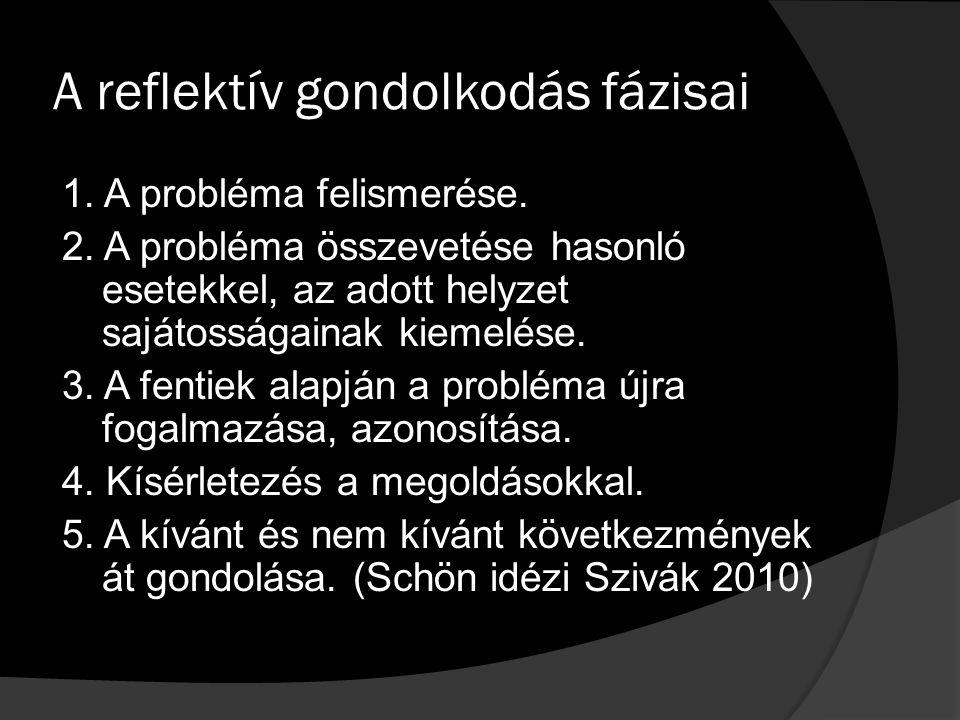A reflektív gondolkodás fázisai 1. A probléma felismerése. 2. A probléma összevetése hasonló esetekkel, az adott helyzet sajátosságainak kiemelése. 3.