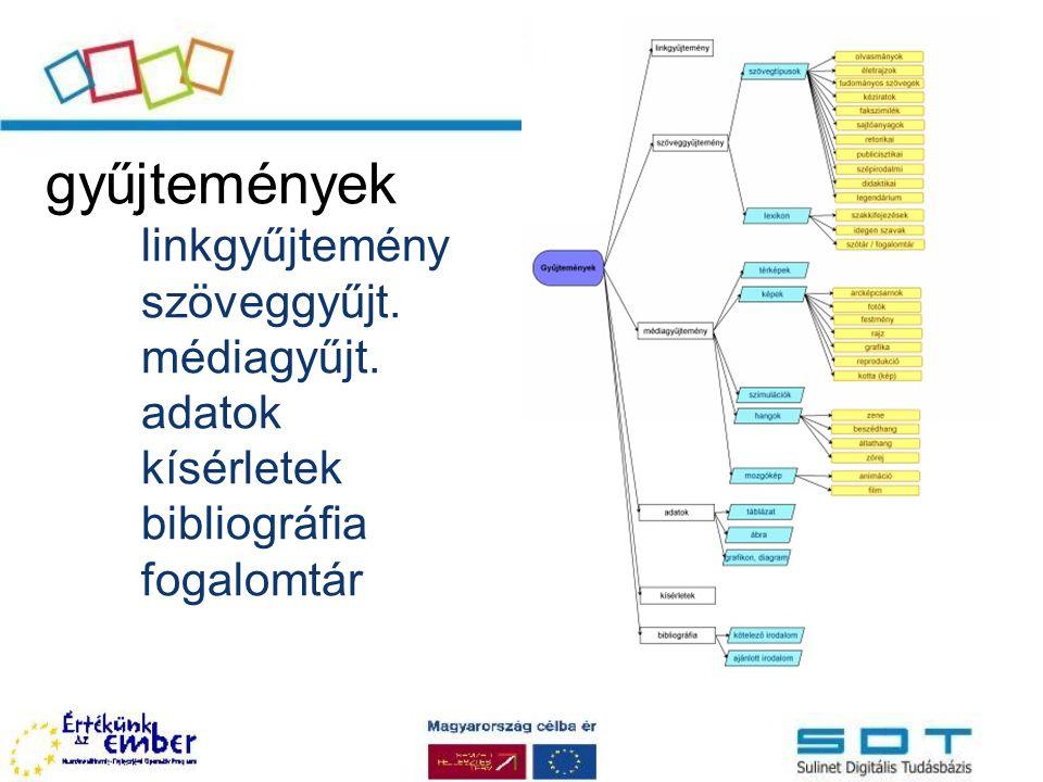 """SDT eszközök a tanórán Előadás támogatása –webes lejátszó és lapszerkezet –mentési lehetőség –offline használat –publikus privát terület Tanórai munkaformák támogatása –kutatási feladat (egyéni, páros stb.) –kísérletek támogatása –""""blended learning –Kollaboratív feladatok (fórum, chat) Fogalmak –fogalomjelölések –fogalmi térképek Ellenőrzés –tesztlejátszó –több teszttípus Felkészülés –keresés –tallózófa –témacentrum"""