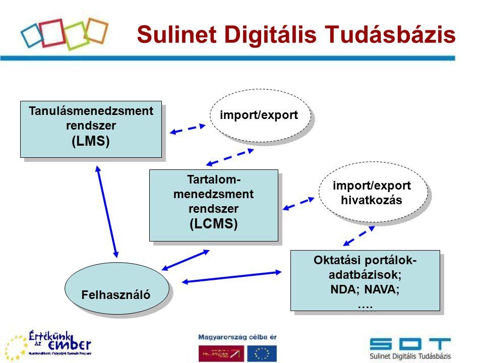 Sulinet portál www.sulinet.hu