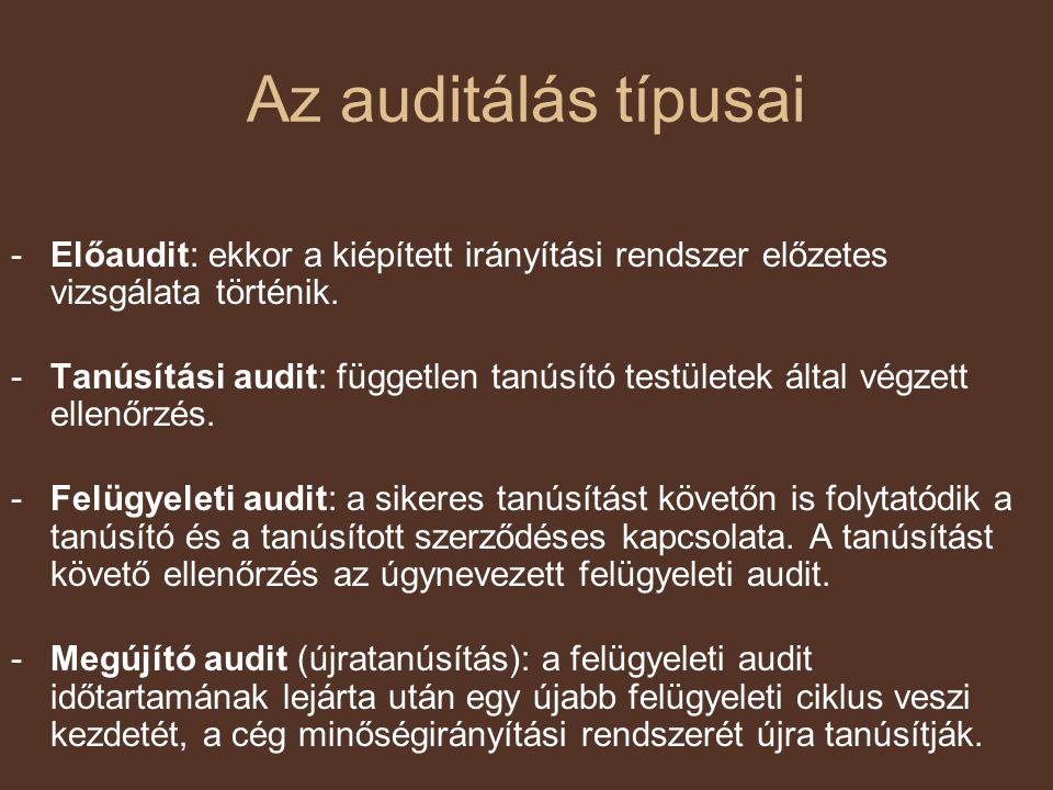 Az auditálás típusai -Előaudit: ekkor a kiépített irányítási rendszer előzetes vizsgálata történik. -Tanúsítási audit: független tanúsító testületek á