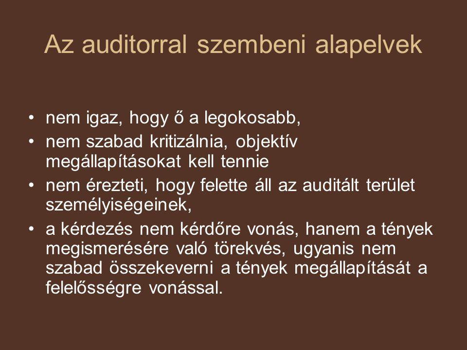 Az auditorral szembeni alapelvek nem igaz, hogy ő a legokosabb, nem szabad kritizálnia, objektív megállapításokat kell tennie nem érezteti, hogy felet