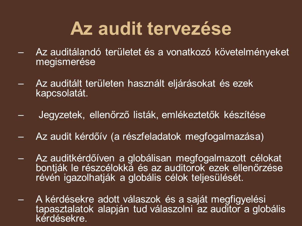 Az audit tervezése –Az auditálandó területet és a vonatkozó követelményeket megismerése –Az auditált területen használt eljárásokat és ezek kapcsolatá