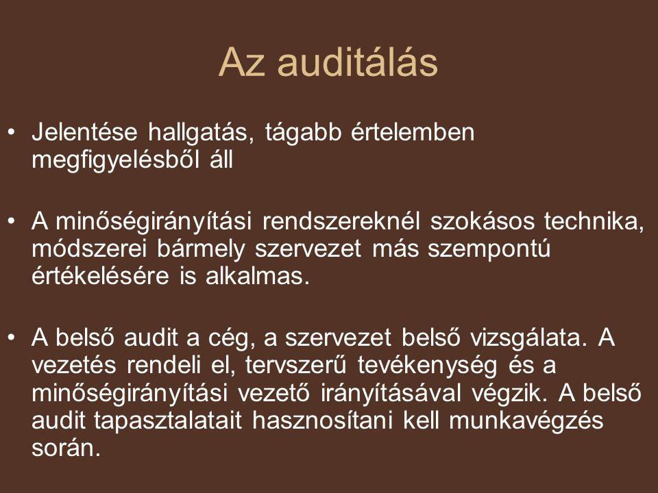 Az auditálás típusai -Előaudit: ekkor a kiépített irányítási rendszer előzetes vizsgálata történik.