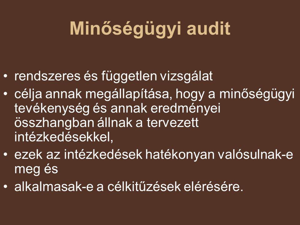 Minőségügyi audit rendszeres és független vizsgálat célja annak megállapítása, hogy a minőségügyi tevékenység és annak eredményei összhangban állnak a