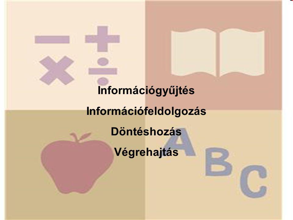 Információgyűjtés Információfeldolgozás Döntéshozás Végrehajtás