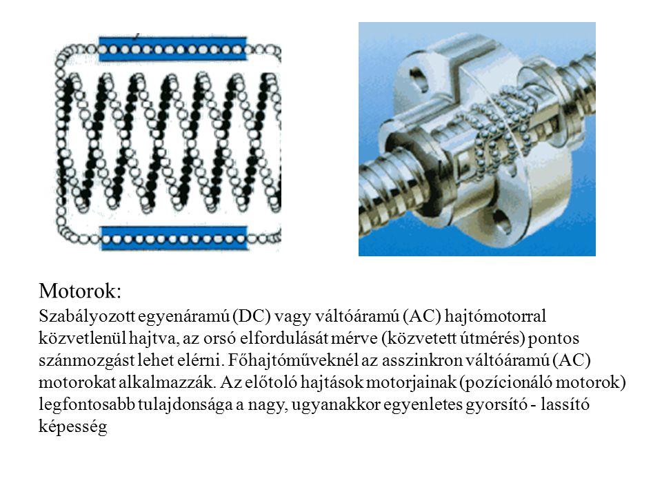 Motorok: Szabályozott egyenáramú (DC) vagy váltóáramú (AC) hajtómotorral közvetlenül hajtva, az orsó elfordulását mérve (közvetett útmérés) pontos szánmozgást lehet elérni.