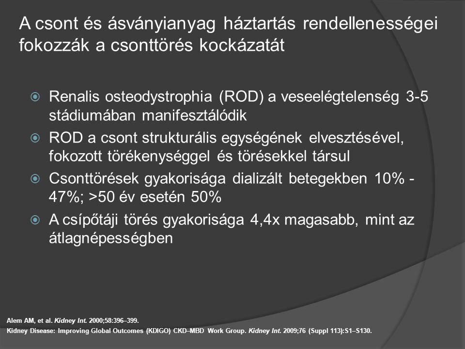 A csont és ásványianyag háztartás rendellenességei fokozzák a csonttörés kockázatát  Renalis osteodystrophia (ROD) a veseelégtelenség 3-5 stádiumában
