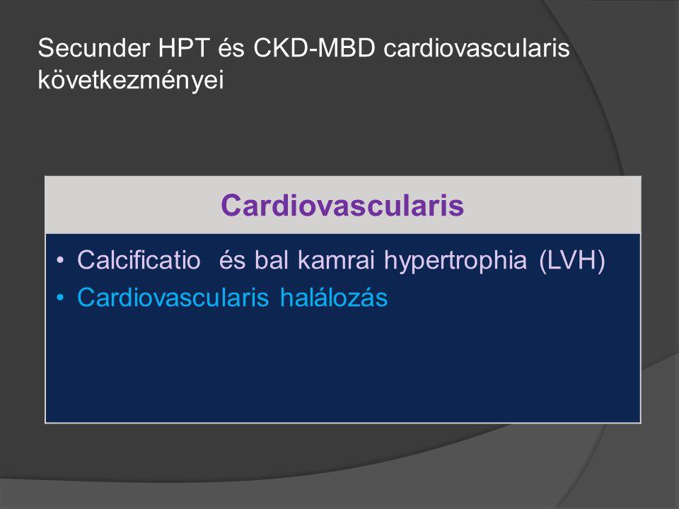 Secunder HPT és CKD-MBD cardiovascularis következményei Cardiovascularis Calcificatio és bal kamrai hypertrophia (LVH) Cardiovascularis halálozás