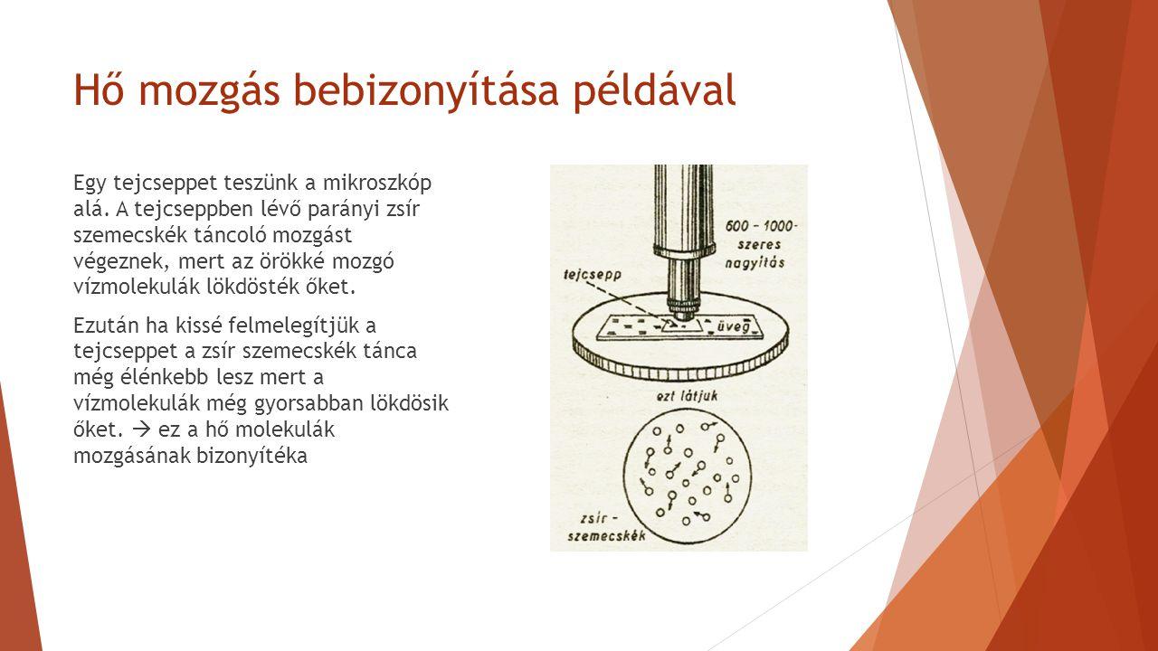 Hő mozgás bebizonyítása példával Egy tejcseppet teszünk a mikroszkóp alá.