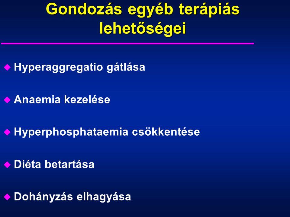 Gondozás egyéb terápiás lehetőségei u Hyperaggregatio gátlása u Anaemia kezelése u Hyperphosphataemia csökkentése u Diéta betartása u Dohányzás elhagy