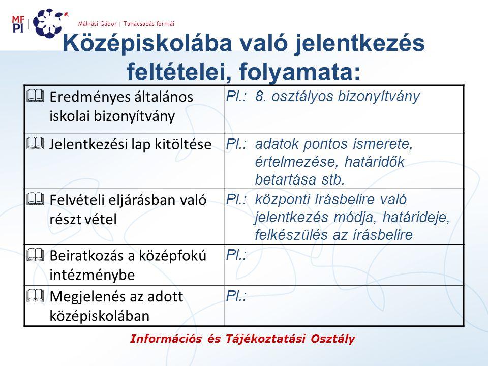 Málnási Gábor   Tanácsadás formái Információs és Tájékoztatási Osztály Középiskolába való jelentkezés feltételei, folyamata:  Eredményes általános is
