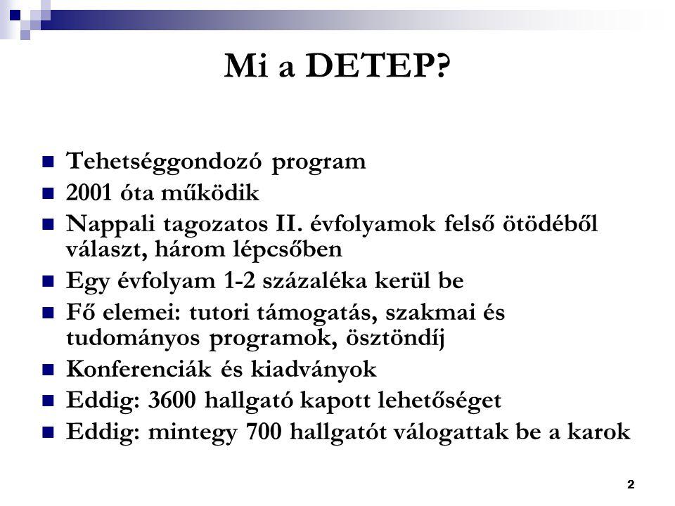 2 Mi a DETEP. Tehetséggondozó program 2001 óta működik Nappali tagozatos II.