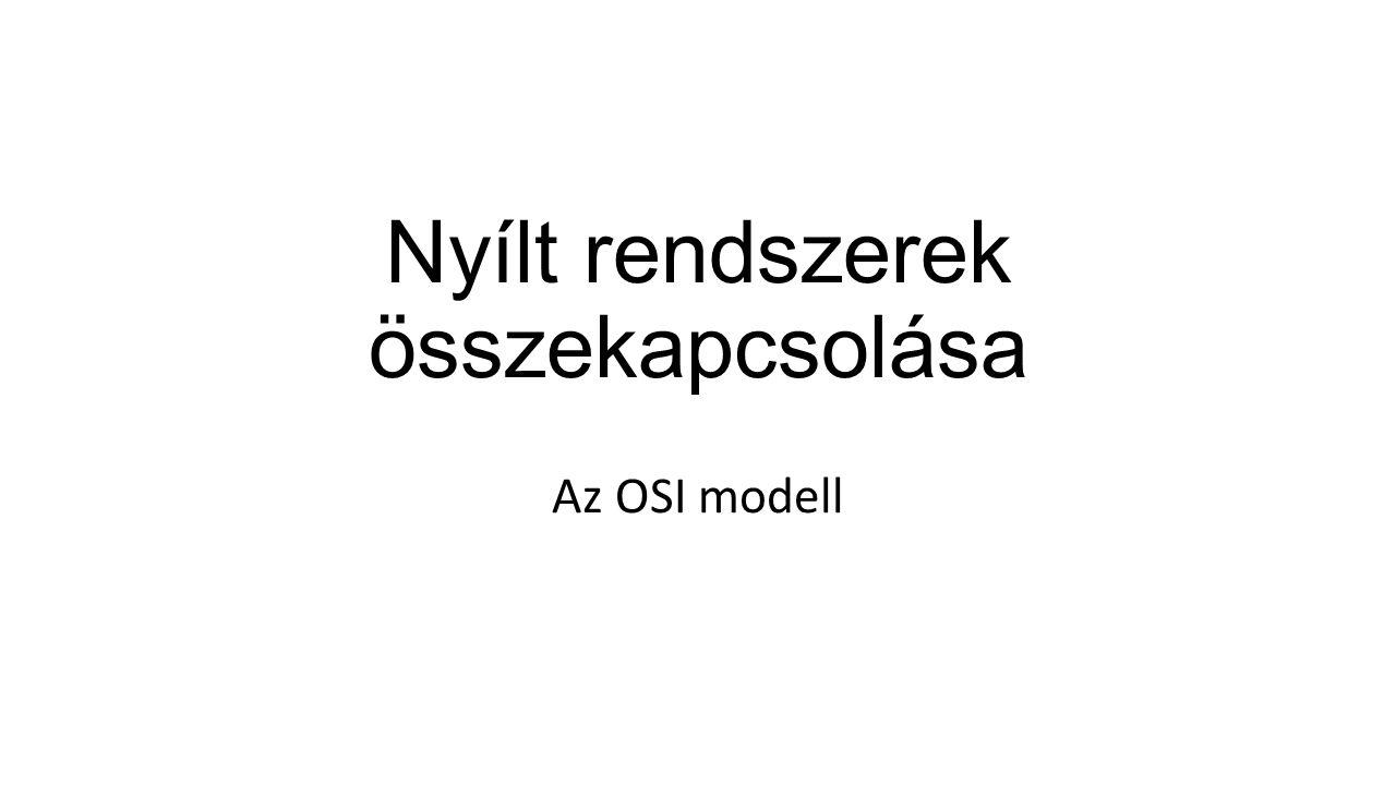 Nyílt rendszerek összekapcsolása Az OSI modell