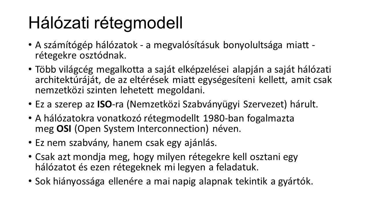 Hálózati rétegmodell A számítógép hálózatok - a megvalósításuk bonyolultsága miatt - rétegekre osztódnak. Több világcég megalkotta a saját elképzelése