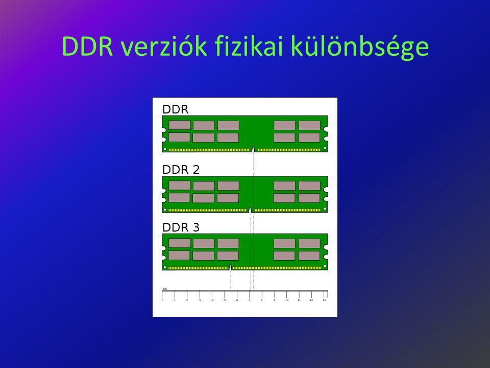 DDR verziók fizikai különbsége