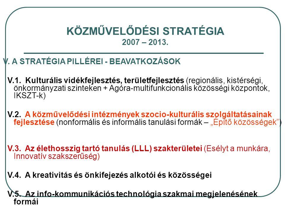 KÖZMŰVELŐDÉSI STRATÉGIA 2007 – 2013.V. A STRATÉGIA PILLÉREI - BEAVATKOZÁSOK V.1.