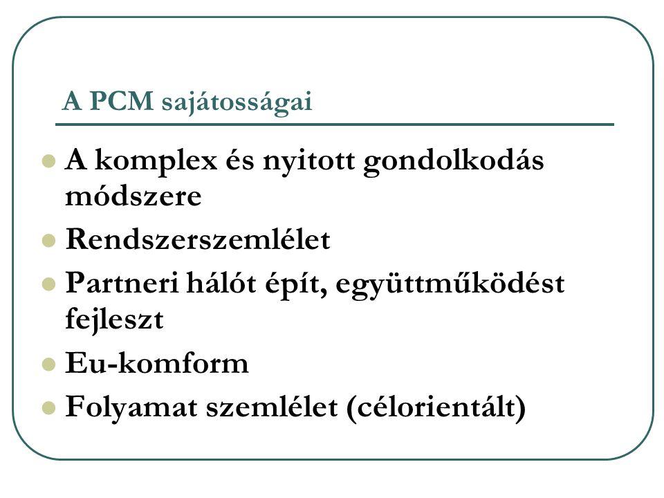 A PCM sajátosságai A komplex és nyitott gondolkodás módszere Rendszerszemlélet Partneri hálót épít, együttműködést fejleszt Eu-komform Folyamat szemlélet (célorientált)