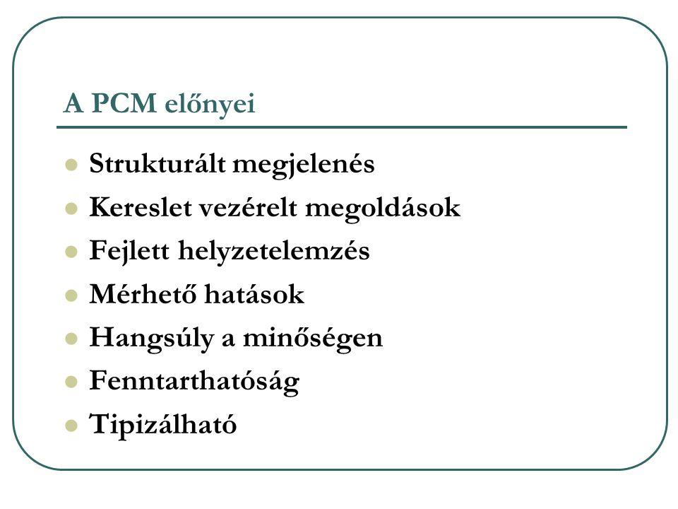 A PCM előnyei Strukturált megjelenés Kereslet vezérelt megoldások Fejlett helyzetelemzés Mérhető hatások Hangsúly a minőségen Fenntarthatóság Tipizálható