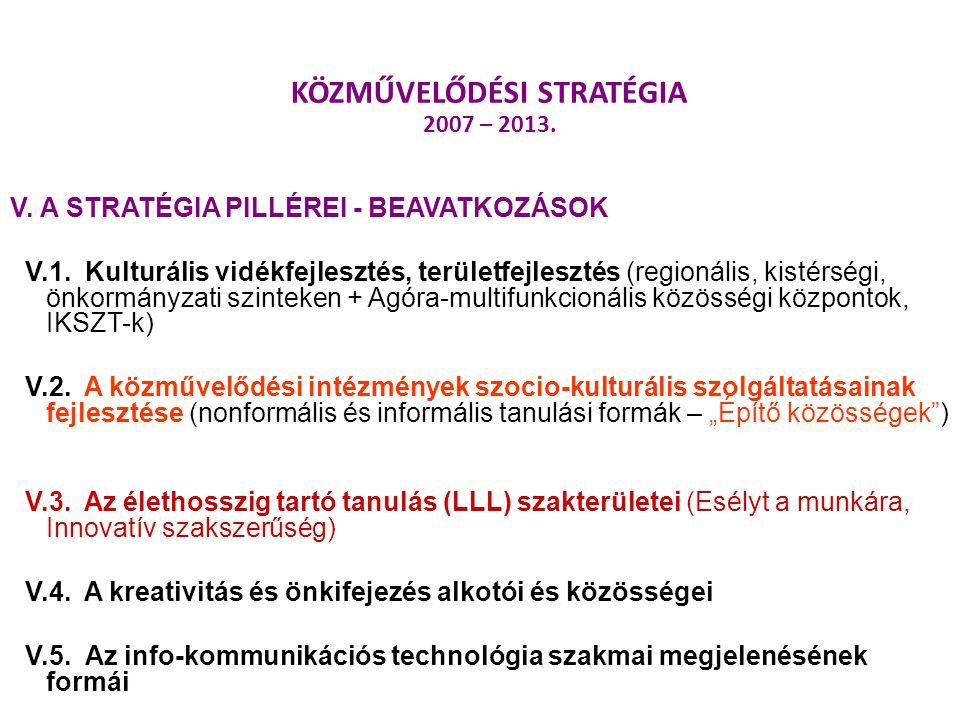 KÖZMŰVELŐDÉSI STRATÉGIA 2007 – 2013. V. A STRATÉGIA PILLÉREI - BEAVATKOZÁSOK V.1. Kulturális vidékfejlesztés, területfejlesztés (regionális, kistérség