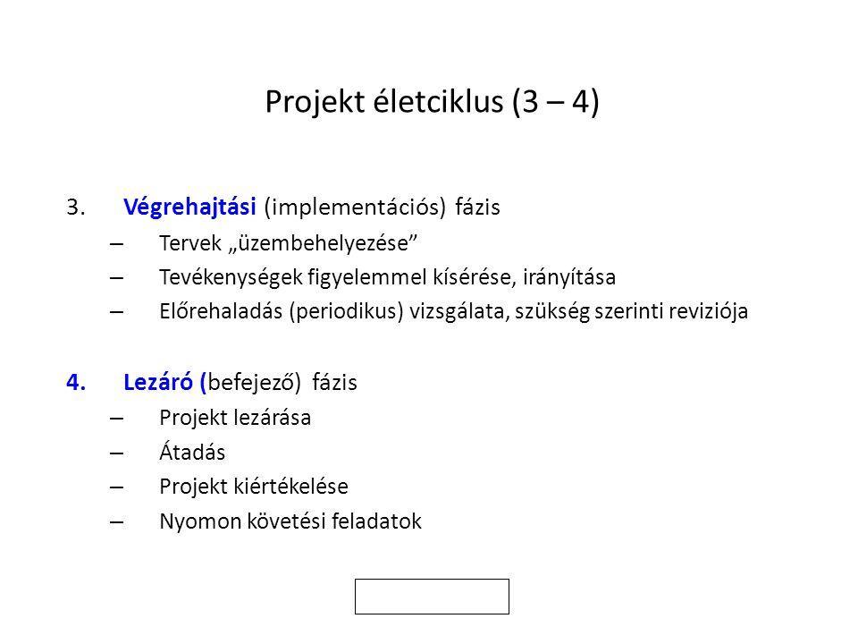 """Projekt életciklus (3 – 4) 3.Végrehajtási (implementációs) fázis – Tervek """"üzembehelyezése – Tevékenységek figyelemmel kísérése, irányítása – Előrehaladás (periodikus) vizsgálata, szükség szerinti reviziója 4.Lezáró (befejező) fázis – Projekt lezárása – Átadás – Projekt kiértékelése – Nyomon követési feladatok"""