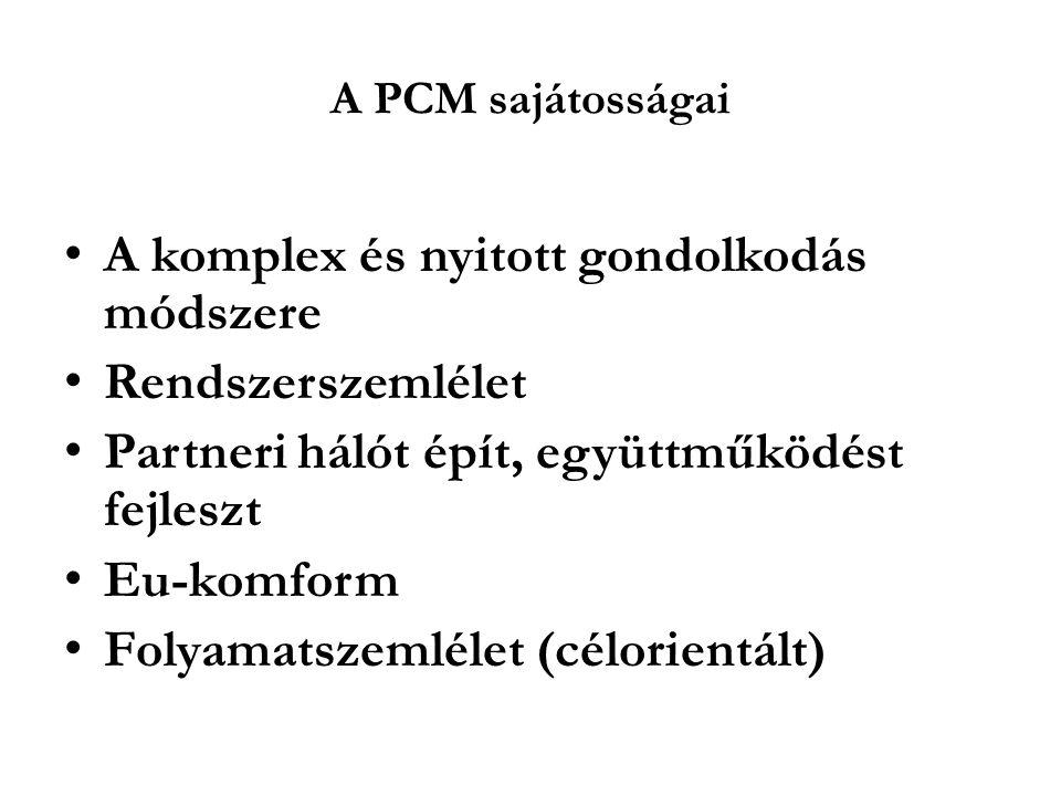 A PCM sajátosságai A komplex és nyitott gondolkodás módszere Rendszerszemlélet Partneri hálót épít, együttműködést fejleszt Eu-komform Folyamatszemlélet (célorientált)