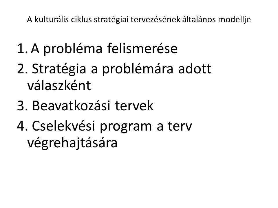 A kulturális ciklus stratégiai tervezésének általános modellje 1. A probléma felismerése 2. Stratégia a problémára adott válaszként 3. Beavatkozási te