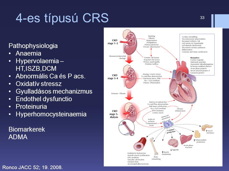 4-es típusú CRS 33 Ronco JACC 52; 19. 2008. Pathophysiologia Anaemia Hypervolaemia – HT,ISZB,DCM Abnormális Ca és P acs. Oxidatív stressz Gyulladásos