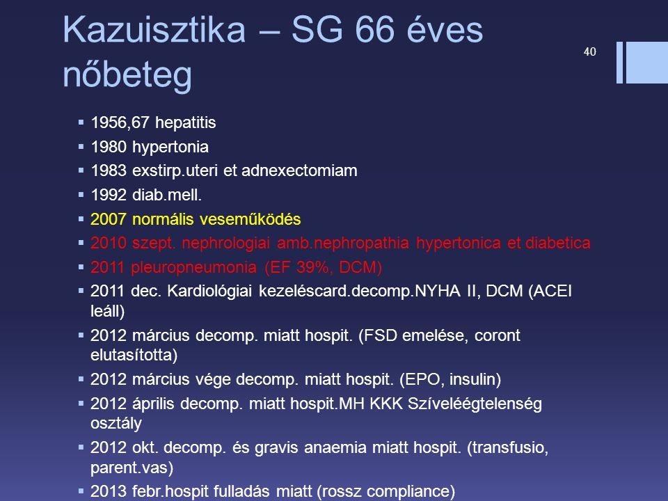 Kazuisztika – SG 66 éves nőbeteg  1956,67 hepatitis  1980 hypertonia  1983 exstirp.uteri et adnexectomiam  1992 diab.mell.  2007 normális veseműk
