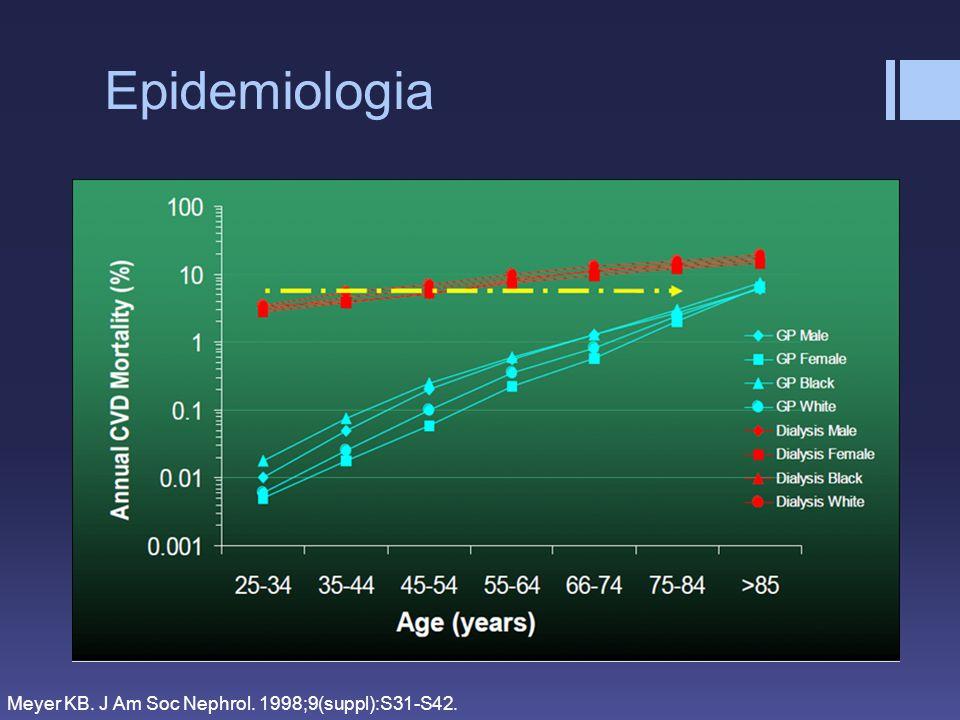 Epidemiologia Meyer KB. J Am Soc Nephrol. 1998;9(suppl):S31-S42.