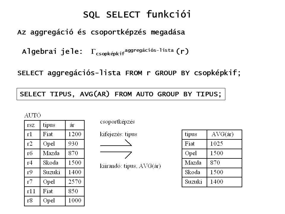 Algebrai jele:  csopképkif aggregációs-lista (r) Az aggregáció és csoportképzés megadása SELECT aggregációs-lista FROM r GROUP BY csopképkif; SELECT
