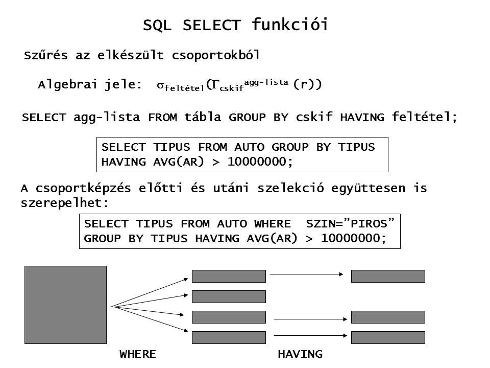 Szűrés az elkészült csoportokból SELECT agg-lista FROM tábla GROUP BY cskif HAVING feltétel; SELECT TIPUS FROM AUTO GROUP BY TIPUS HAVING AVG(AR) > 10
