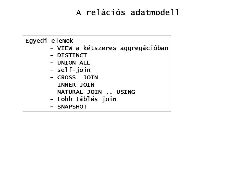 A relációs adatmodell Egyedi elemek - VIEW a kétszeres aggregációban - DISTINCT - UNION ALL - self-join - CROSS JOIN - INNER JOIN - NATURAL JOIN.. USI