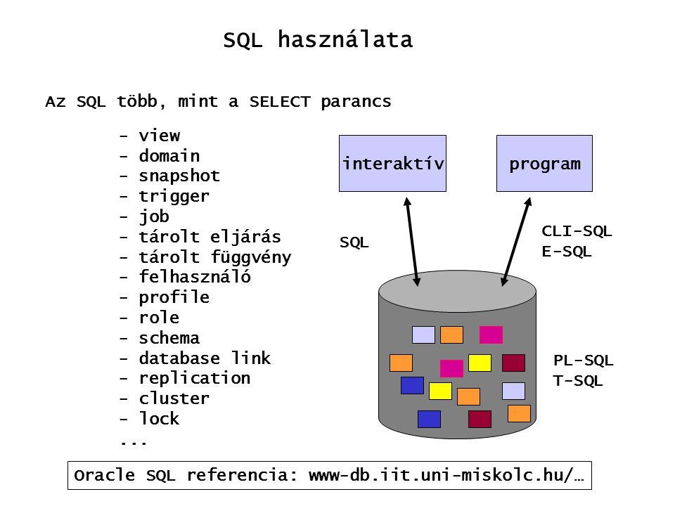 SQL használata Az SQL szabvány és az egyes SQL implementációk szoros kölcsönhatásban állnak egymással - ismerni kell a szabványt - ismerni kell a konkrét SQL felületet - egyedi objektumok - egyedi operátorok - egyedi függvények - egyedi kapcsolók - egyedi paraméterek - egyedi adattípusok - eltérő operátorok - hiányzó operátorok - … FROM T1 OUTER JOIN T2 ON f FROM T1 = (+) T2 WHERE f WHERE CTOD('2003.02.10')… WHERE TO_DATE('2003.02.10',…) WHERE CONVERT('2003.02.10',…) WHERE {2003.02.0}… ANSI SQL kompatibilitás matyusa baba egymásba ágyazott