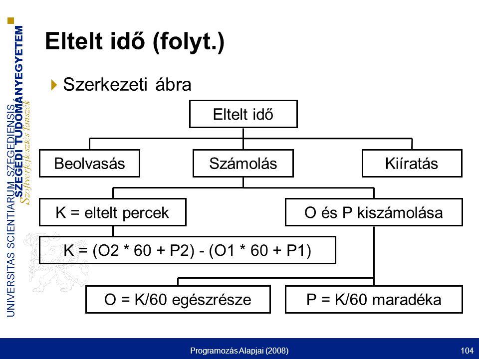 SZEGEDI TUDOMÁNYEGYETEM S zoftverfejlesztés Tanszék UNIVERSITAS SCIENTIARUM SZEGEDIENSIS Programozás Alapjai (2008)104 Eltelt idő (folyt.)  Szerkezeti ábra Eltelt idő SzámolásBeolvasásKiíratás K = eltelt percekO és P kiszámolása K = (O2 * 60 + P2) - (O1 * 60 + P1) P = K/60 maradékaO = K/60 egészrésze