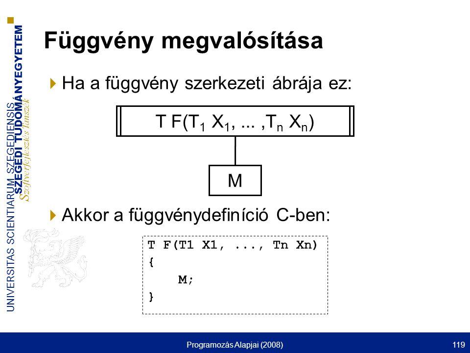 SZEGEDI TUDOMÁNYEGYETEM S zoftverfejlesztés Tanszék UNIVERSITAS SCIENTIARUM SZEGEDIENSIS Programozás Alapjai (2008)119 Függvény megvalósítása  Ha a függvény szerkezeti ábrája ez:  Akkor a függvénydefiníció C-ben: T F(T 1 X 1,...,T n X n ) M { M; }