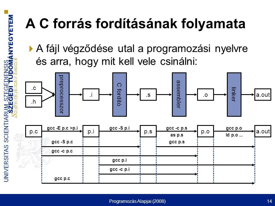 SZEGEDI TUDOMÁNYEGYETEM S zoftverfejlesztés Tanszék UNIVERSITAS SCIENTIARUM SZEGEDIENSIS Programozás Alapjai (2008)14 A C forrás fordításának folyamata  A fájl végződése utal a programozási nyelvre és arra, hogy mit kell vele csinálni:.c.h.i.s.o.oa.out preprocesszor C fordító assembler linker p.cp.i gcc -E p.c >p.i p.s gcc -S p.i p.o gcc -c p.s a.out gcc p.o as p.sld p.o...