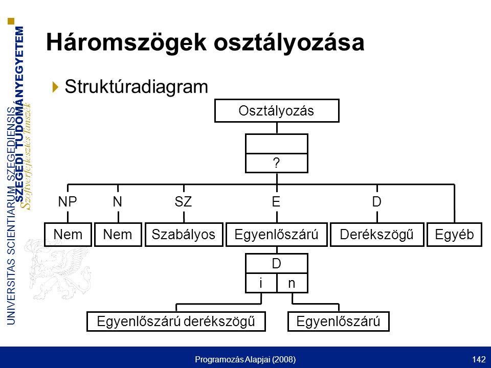 SZEGEDI TUDOMÁNYEGYETEM S zoftverfejlesztés Tanszék UNIVERSITAS SCIENTIARUM SZEGEDIENSIS Programozás Alapjai (2008)142 Háromszögek osztályozása  Struktúradiagram Osztályozás .