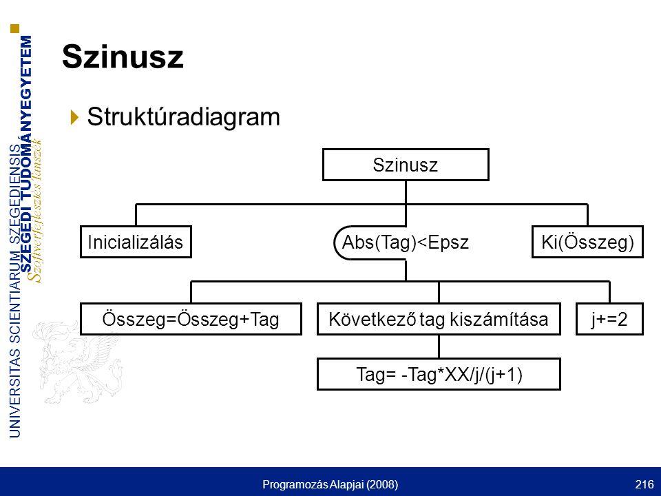 SZEGEDI TUDOMÁNYEGYETEM S zoftverfejlesztés Tanszék UNIVERSITAS SCIENTIARUM SZEGEDIENSIS Programozás Alapjai (2008)216 Szinusz  Struktúradiagram Szinusz Abs(Tag)<Epsz Összeg=Összeg+Tag Inicializálás Következő tag kiszámításaj+=2 Tag= -Tag*XX/j/(j+1) Ki(Összeg)