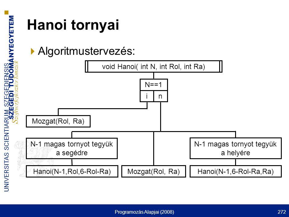 SZEGEDI TUDOMÁNYEGYETEM S zoftverfejlesztés Tanszék UNIVERSITAS SCIENTIARUM SZEGEDIENSIS Programozás Alapjai (2008)272 Hanoi tornyai  Algoritmustervezés: void Hanoi( int N, int Rol, int Ra) N==1 i Mozgat(Rol, Ra) Hanoi(N-1,Rol,6-Rol-Ra) N-1 magas tornyot tegyük a segédre Hanoi(N-1,6-Rol-Ra,Ra) n Mozgat(Rol, Ra) N-1 magas tornyot tegyük a helyére